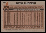 1983 Topps #310  Greg Luzinski  Back Thumbnail
