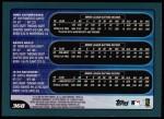2001 Topps #368  Mike Glendenning / Kenny Kelly / Juan Silvestre  Back Thumbnail