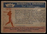 1959 Fleer #70  Ted Williams / Jim Thorpe  Back Thumbnail