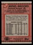 1990 Topps #275  James Brooks  Back Thumbnail