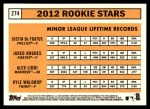 2012 Topps Heritage #274   -  Justin De Fratus / Jared Hughes / Alex Liddi / Kyle Waldrop  Rookies Back Thumbnail