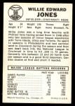 1960 Leaf #98  Willie Jones  Back Thumbnail