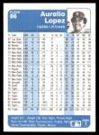 1984 Fleer #86  Aurelio Lopez  Back Thumbnail