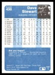 1984 Fleer #430  Dave Stewart  Back Thumbnail