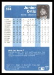 1984 Fleer #594  Junior Ortiz  Back Thumbnail