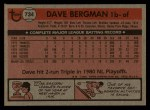 1981 Topps Traded #734 T Dave Bergman  Back Thumbnail