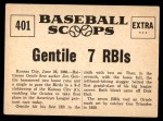 1961 Nu-Card Scoops #401   -  Jim Gentile Powers Birds into 1st With 7 RBIs Back Thumbnail