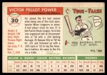 1955 Topps #30  Vic Power  Back Thumbnail