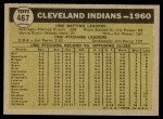 1961 Topps #467   Indians Team Back Thumbnail