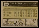 1961 Topps #439  Phil Regan  Back Thumbnail