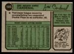 1974 Topps #185  Jose Cardenal  Back Thumbnail