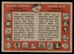 1958 Topps #300   -  William Harridge / Warren Giles League Presidents Back Thumbnail