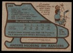1979 Topps #240  Anders Hedberg  Back Thumbnail
