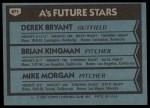 1980 Topps #671   -  Mike Morgan / Brian Kingman / Derek Bryant  A's  Rookies Back Thumbnail