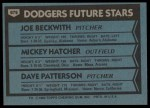 1980 Topps #679   -  Joe Beckwith / Mickey Hatcher / Dave Patterson  Dodgers Rookies Back Thumbnail