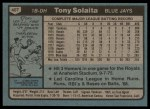 1980 Topps #407  Tony Solaita  Back Thumbnail