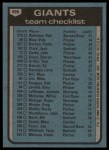 1980 Topps #499   -   Dave Bristol Giants Team and Checklist  Back Thumbnail