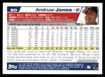 2004 Topps #80  Andruw Jones  Back Thumbnail