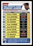 2004 Topps #342   -  Esteban Loaiza / Pedro Martinez / Roy Halladay Leaders Back Thumbnail