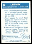 1977 Topps Cloth Stickers #26  Lee May  Back Thumbnail