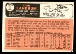 1966 Topps #43 xBTN Don Landrum   Back Thumbnail