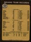 1973 Topps #629   Indians Team Back Thumbnail