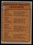 1974 Topps #117   -  Dennis Ververgaert / Bobby Schmautz / Andre Boudrias / Don Tannahill Canucks Leaders Back Thumbnail