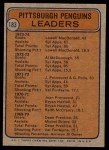 1974 Topps #183   -  Lowell MacDonald / Syl Apps Jr. Penguins Leaders Back Thumbnail