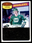 1980 Topps #59   -  Blaine Stoughton Whalers Leaders Front Thumbnail