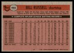 1981 Topps #465  Bill Russell  Back Thumbnail