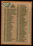 1978 Topps #24   Checklist 1-132 Back Thumbnail
