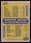 1987 Topps #531   -  Yogi Berra Astros Leaders Back Thumbnail