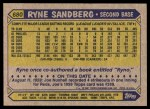 1987 Topps #680  Ryne Sandberg  Back Thumbnail