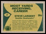 1989 Topps #4   -  Steve Largent Record Breaker Back Thumbnail