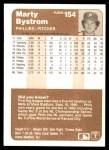 1983 Fleer #154  Marty Bystrom  Back Thumbnail