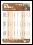 1983 Fleer #166  Tug McGraw  Back Thumbnail