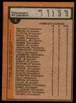 1975 Topps #2   Stanley Cup Semi-Finals - Philadelphia vs. NY Islanders Back Thumbnail