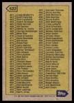 1987 Topps #522   Checklist 397 - 528 Back Thumbnail