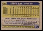 1987 Topps #769  Steve Sax  Back Thumbnail