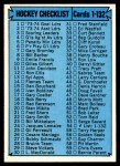 1974 Topps #54   Checklist Front Thumbnail