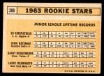 1963 Topps #386   -  Ed Kirkpatrick / John Bateman / Garry Roggenburk / Larry Bearnarth Rookie Stars Back Thumbnail