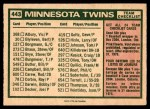 1975 O-Pee-Chee #443   -  Frank Quilici Twins Team Checklist Back Thumbnail