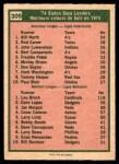 1975 O-Pee-Chee #309   -  Lou Brock / Bill North SB Leaders   Back Thumbnail