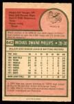 1975 O-Pee-Chee #642  Mike Phillips  Back Thumbnail