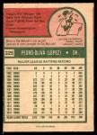 1975 O-Pee-Chee #325  Tony Oliva  Back Thumbnail
