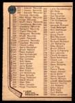 1977 O-Pee-Chee #381  Checklist  Back Thumbnail