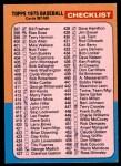 1975 O-Pee-Chee #517   Checklist 4 Front Thumbnail
