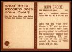 1967 Philadelphia #172  John Brodie  Back Thumbnail