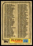 1987 Topps Traded #132 T  Checklist 1T - 132T Front Thumbnail