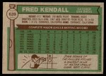 1976 Topps #639  Fred Kendall  Back Thumbnail